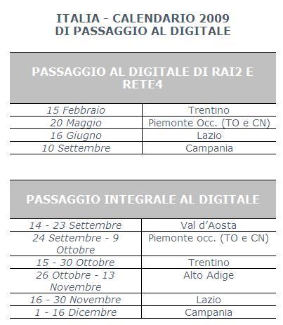 italia 2009 passaggio al digitale terrestre