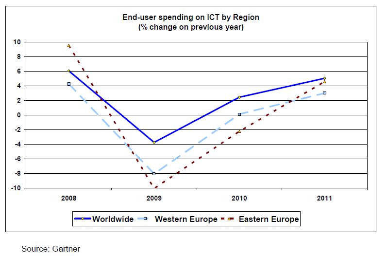 Studio Baroni previsioni economia digitale relazione UE 2009 Vittorio Baroni