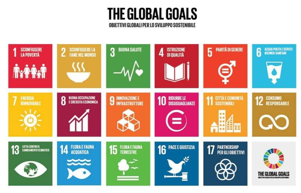 Obiettivi Sviluppo Sostenibile Agenda ONU 2030.jpg